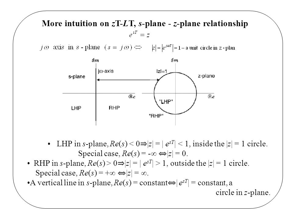 More intuition on zT-LT, s-plane - z-plane relationship