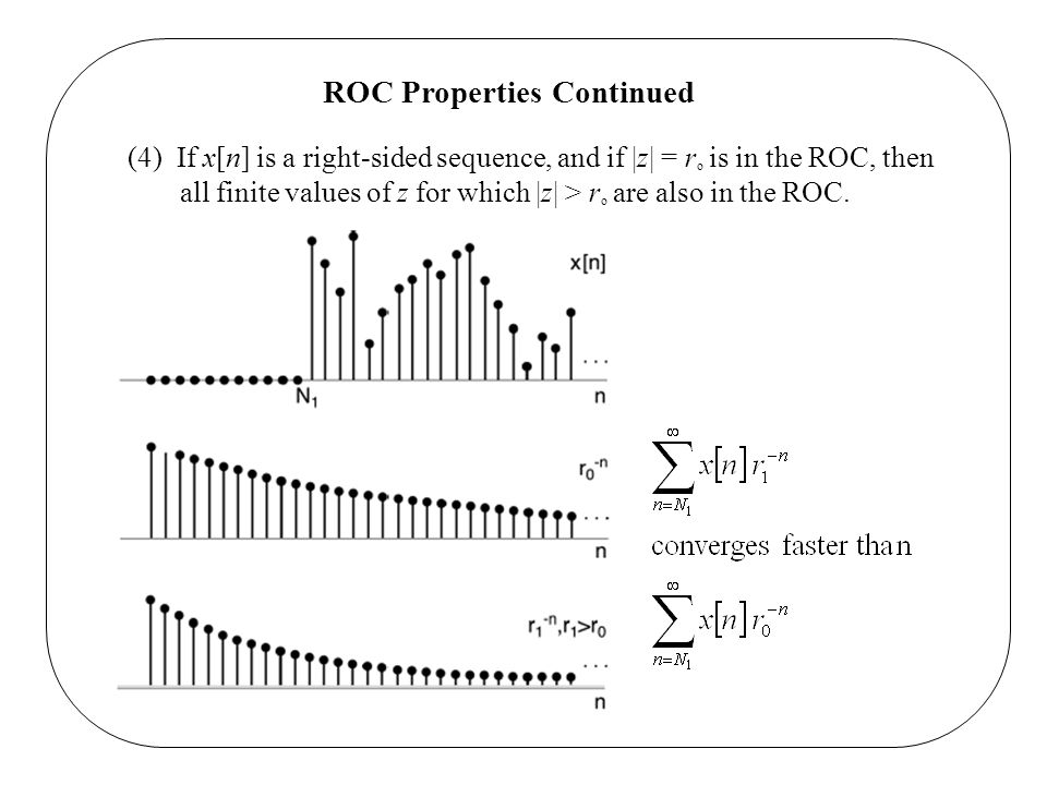 ROC Properties Continued