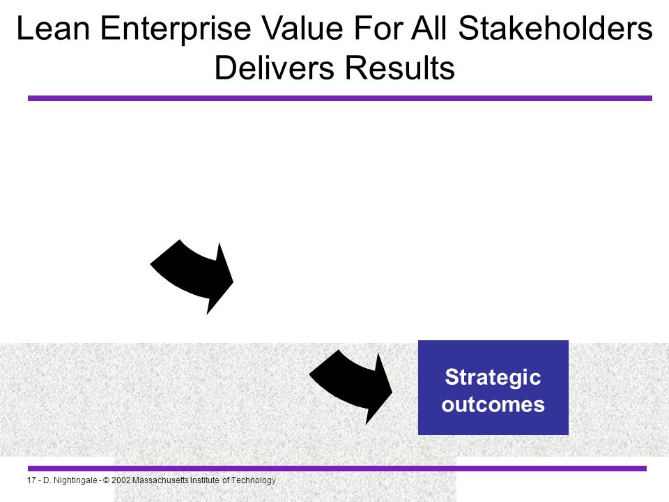 Lean Enterprise Value For All Stakeholders