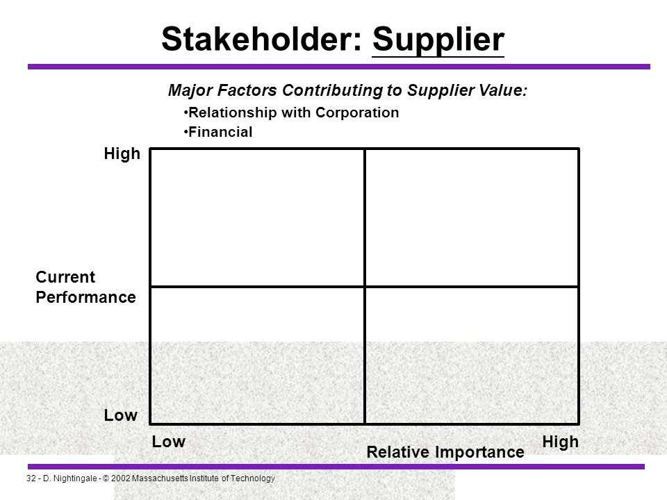 Stakeholder: Supplier