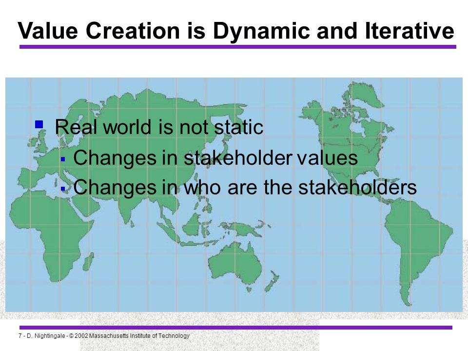 Value Creation is Dynamic and Iterative