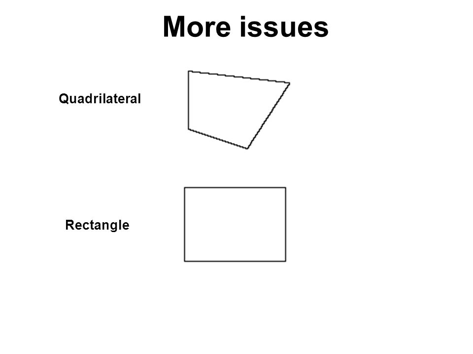 More issues Quadrilateral Rectangle