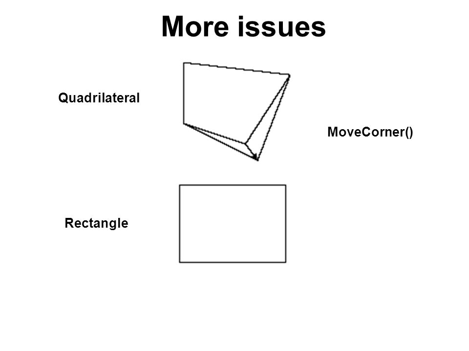 More issues Quadrilateral MoveCorner() Rectangle