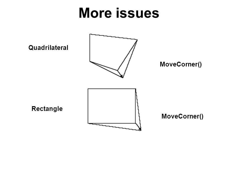 More issues Quadrilateral MoveCorner() Rectangle MoveCorner()