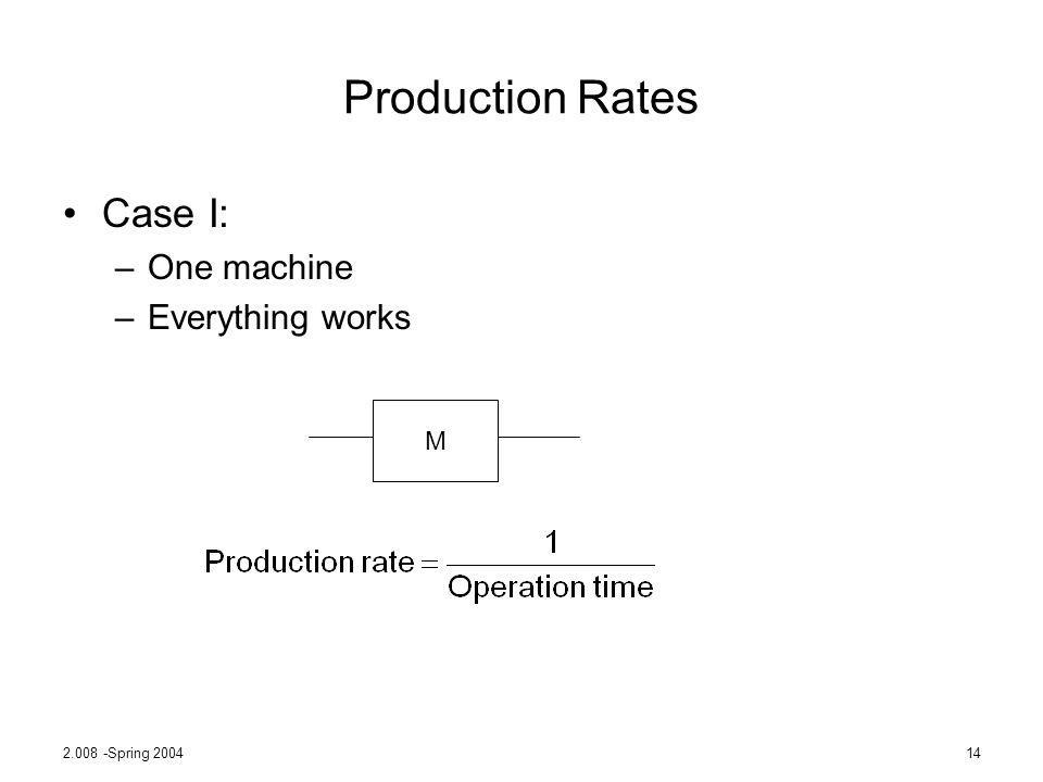 Production Rates Case I: One machine Everything works M