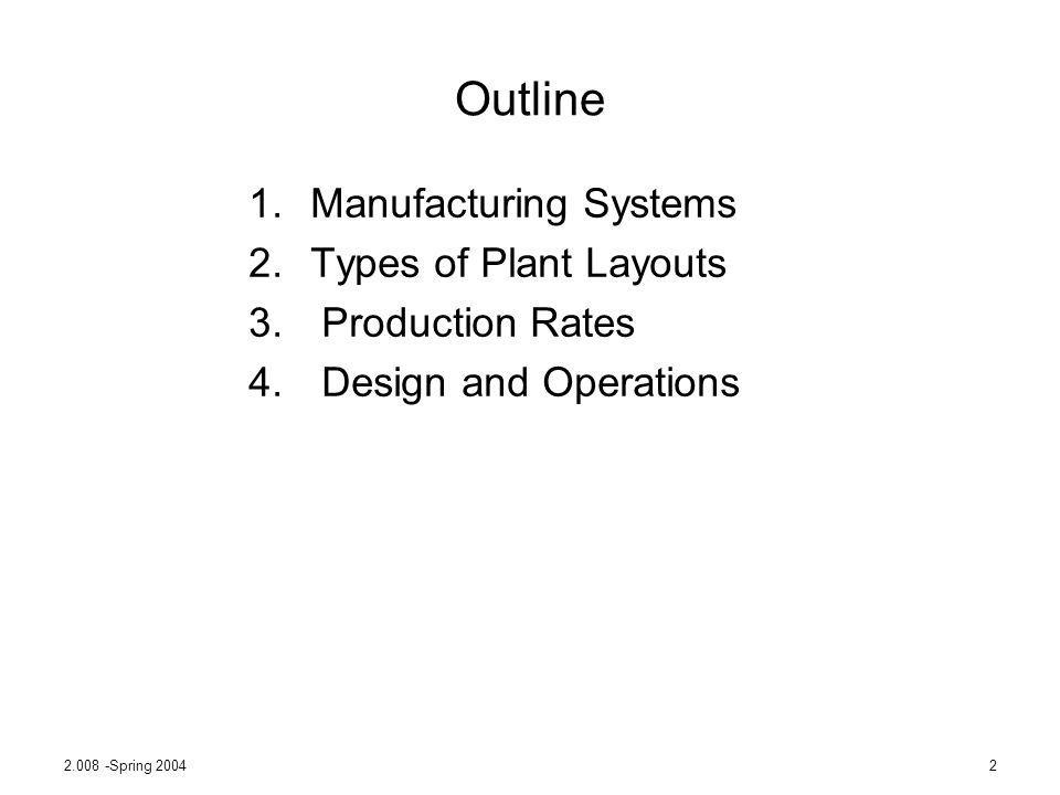 Outline Manufacturing Systems Types of Plant Layouts Production Rates