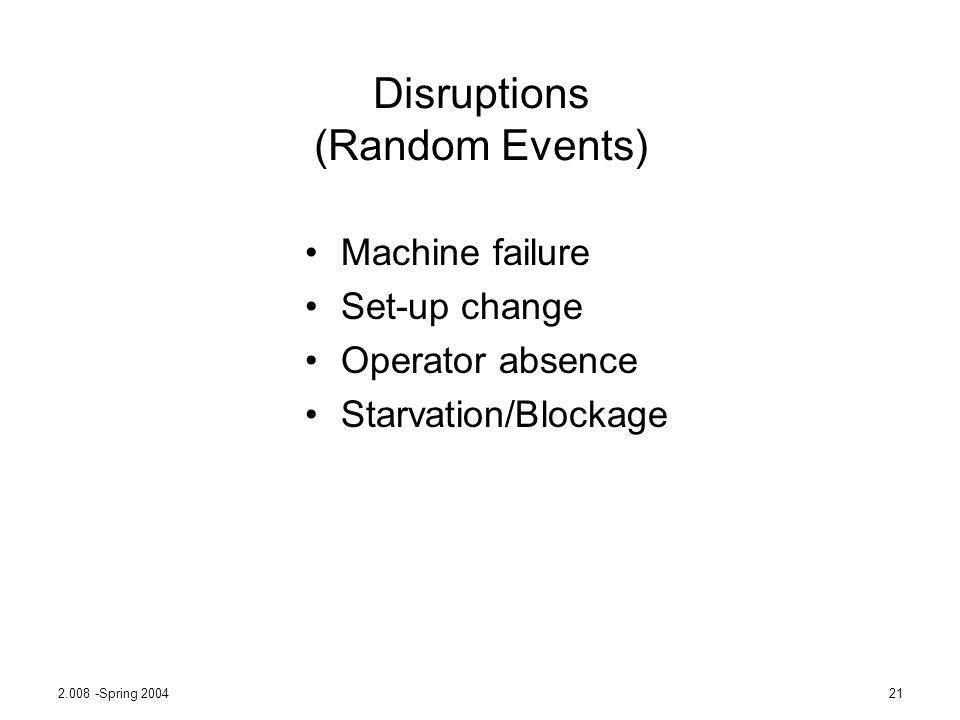 Disruptions (Random Events)