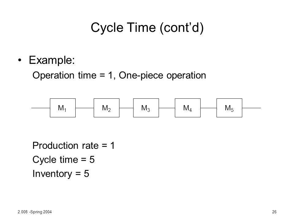 Cycle Time (cont'd) Example: Operation time = 1, One-piece operation