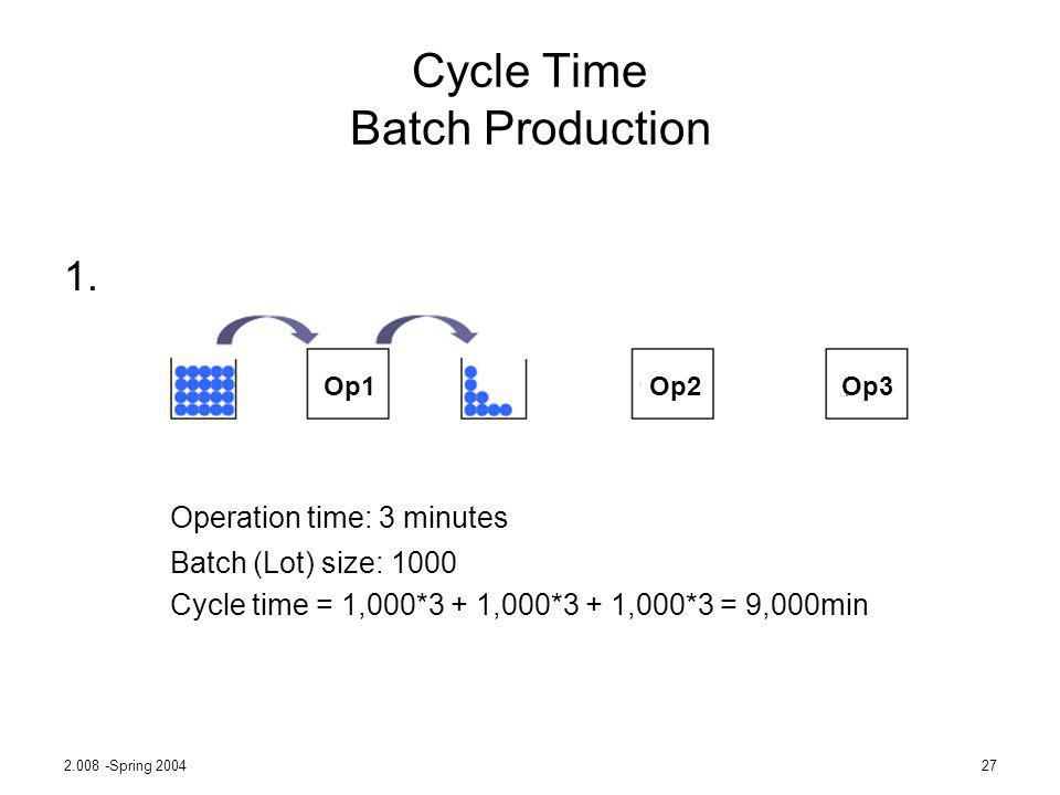 Cycle Time Batch Production