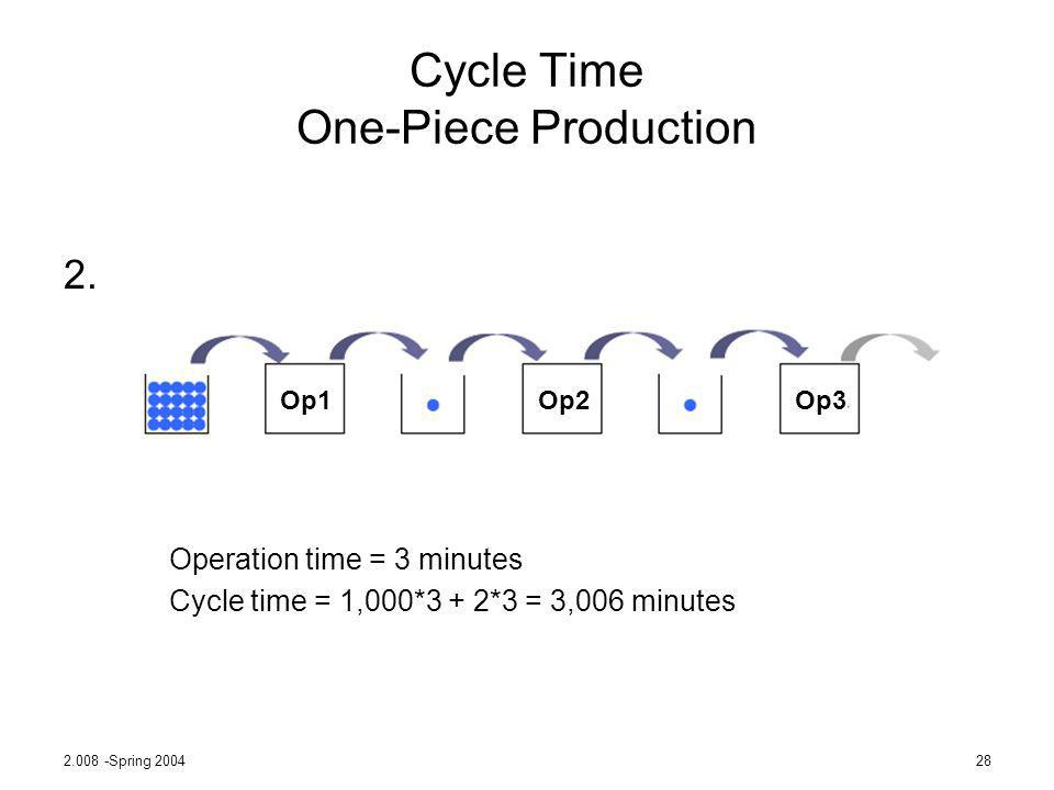 Cycle Time One-Piece Production