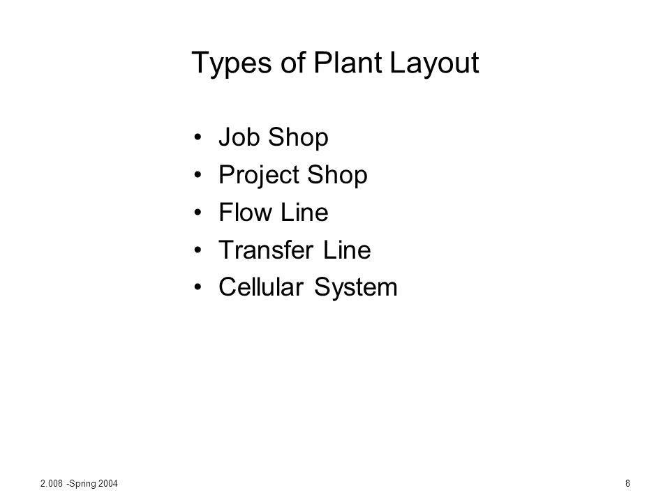 Types of Plant Layout Job Shop Project Shop Flow Line Transfer Line