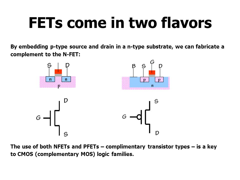 FETs come in two flavors