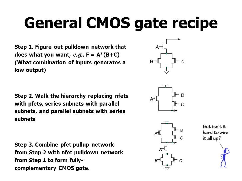 General CMOS gate recipe