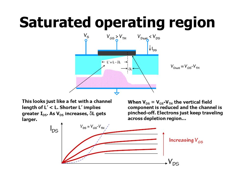 Saturated operating region