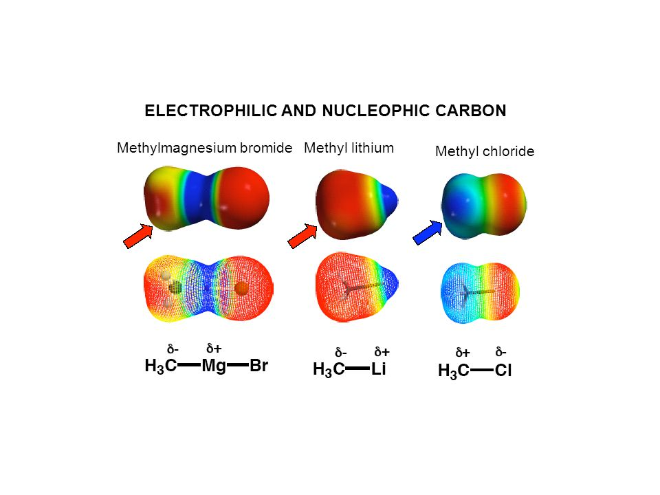 ELECTROPHILIC AND NUCLEOPHIC CARBON