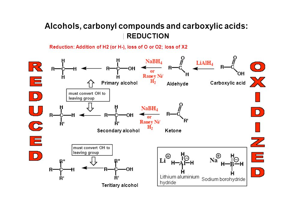 Alcohols, carbonyl compounds and carboxylic acids: