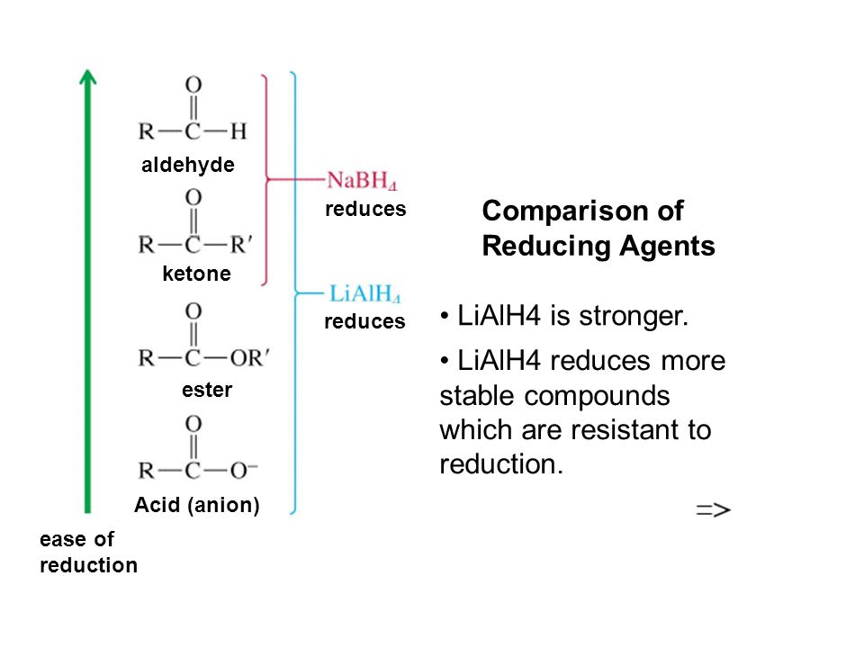 Comparison of Reducing Agents • LiAlH4 is stronger.
