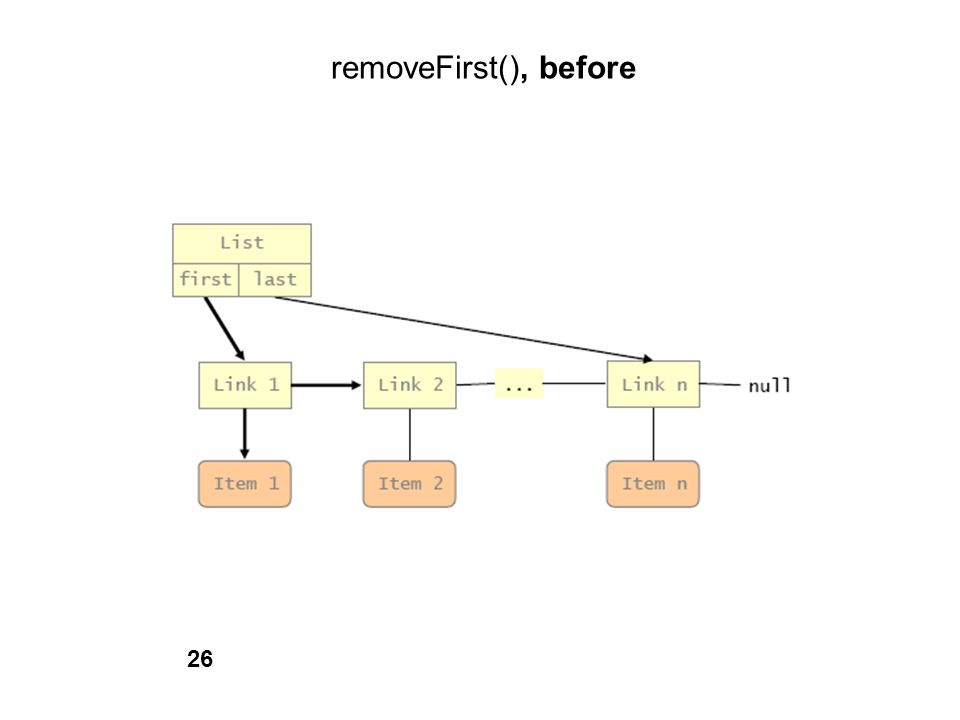 removeFirst(), before 26
