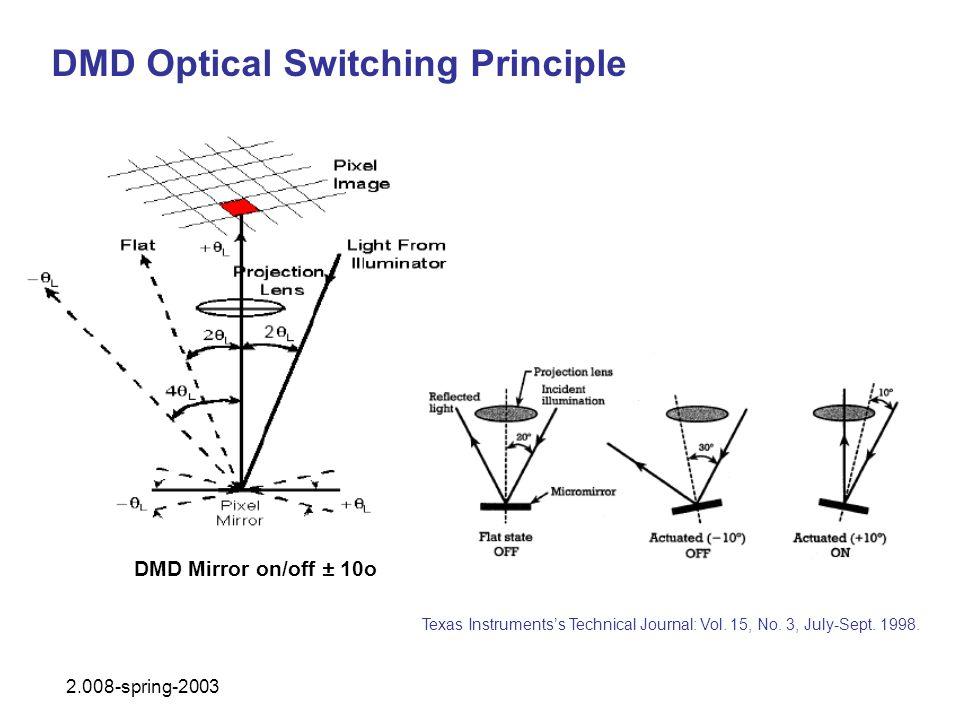 DMD Optical Switching Principle