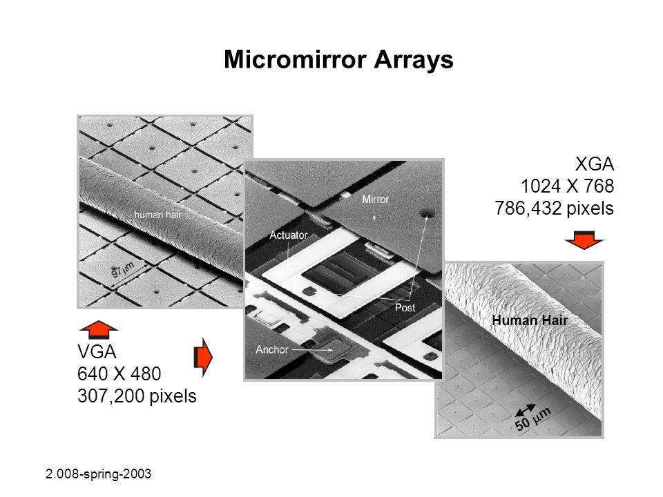 Micromirror Arrays XGA 1024 X 768 786,432 pixels VGA 640 X 480