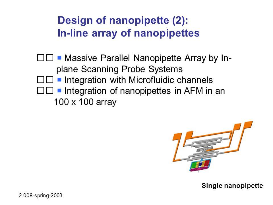 Design of nanopipette (2): In-line array of nanopipettes