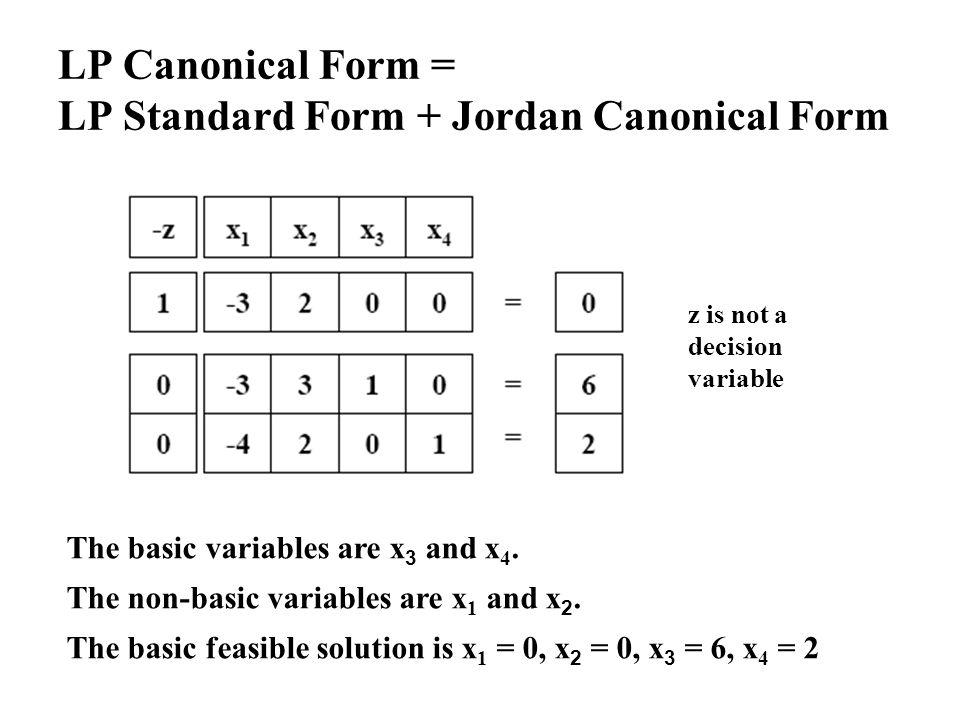 LP Canonical Form = LP Standard Form + Jordan Canonical Form