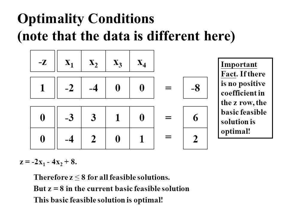 Optimality Conditions (note that the data is different here)