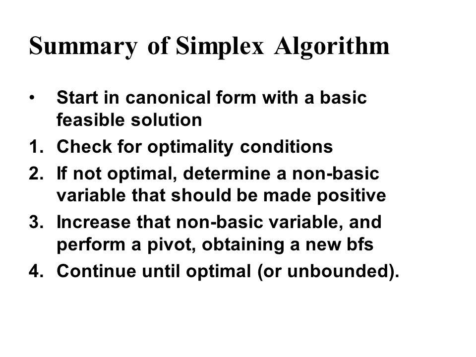 Summary of Simplex Algorithm