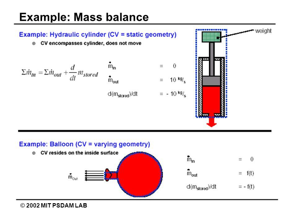 Example: Mass balance © 2002 MIT PSDAM LAB