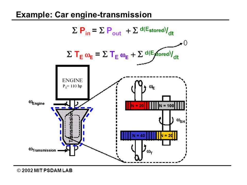 Example: Car engine-transmission