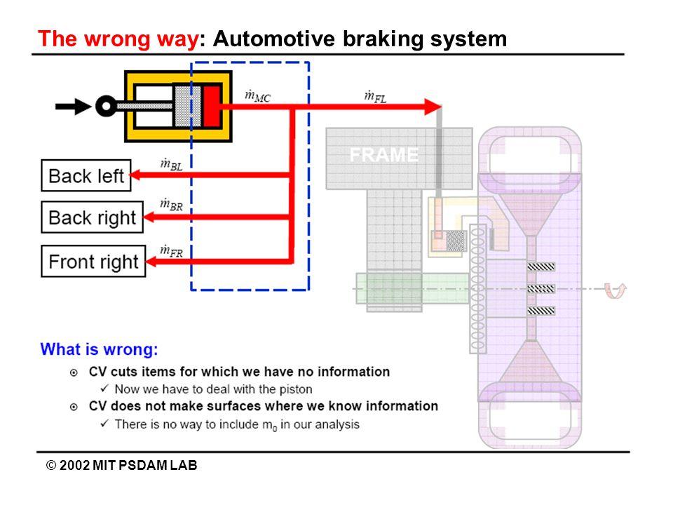 The wrong way: Automotive braking system