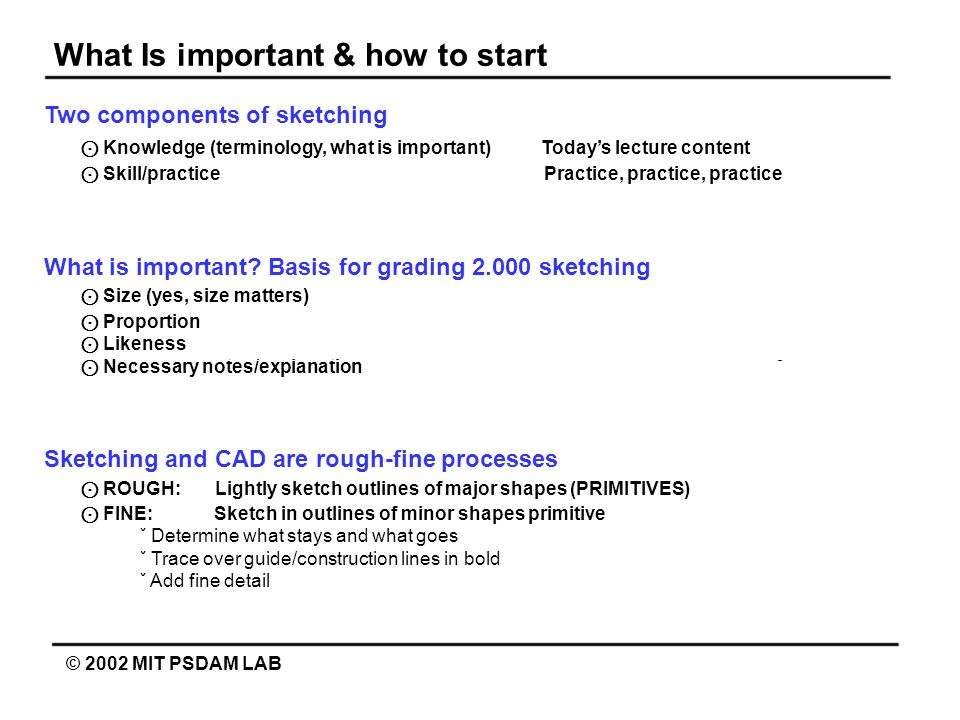 What Is important & how to start