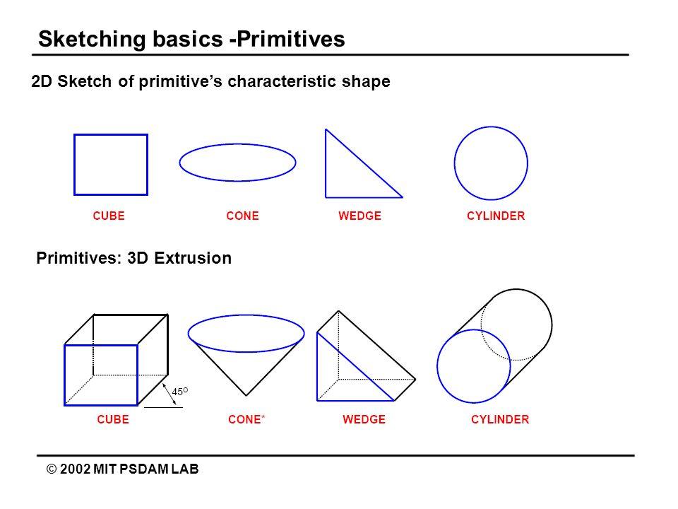 Sketching basics -Primitives