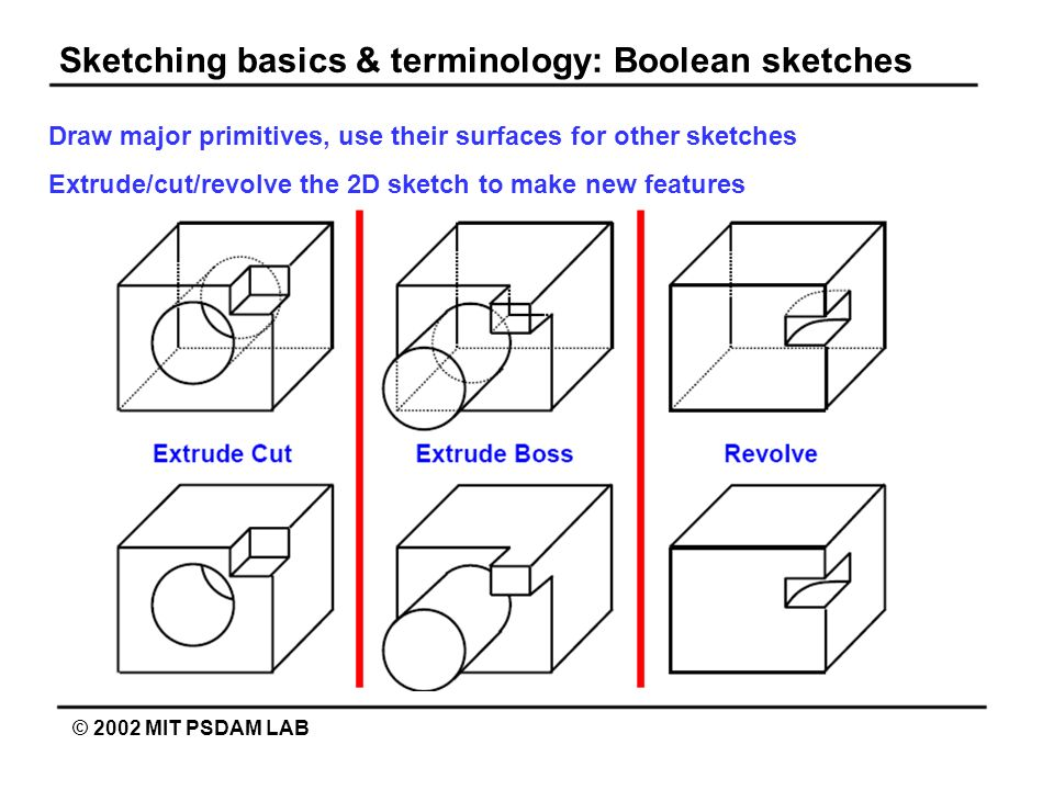 Sketching basics & terminology: Boolean sketches