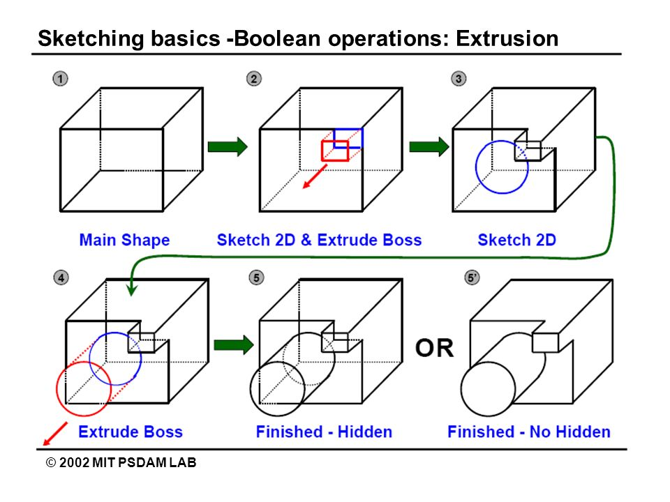 Sketching basics -Boolean operations: Extrusion
