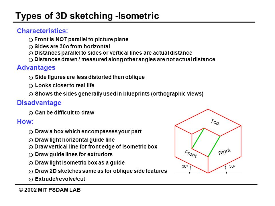 Types of 3D sketching -Isometric