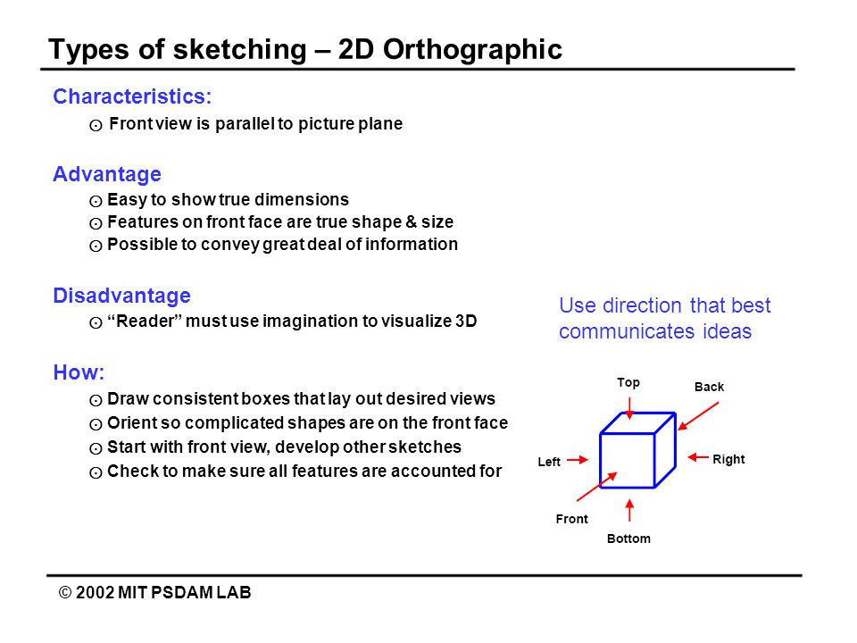 Types of sketching – 2D Orthographic
