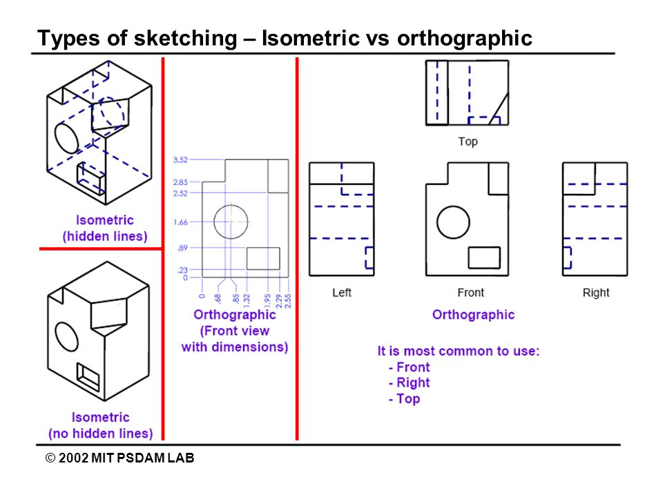 Types of sketching – Isometric vs orthographic