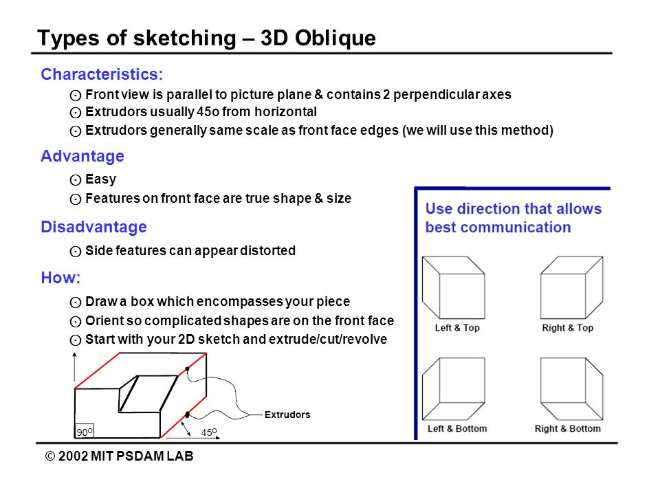 Types of sketching – 3D Oblique