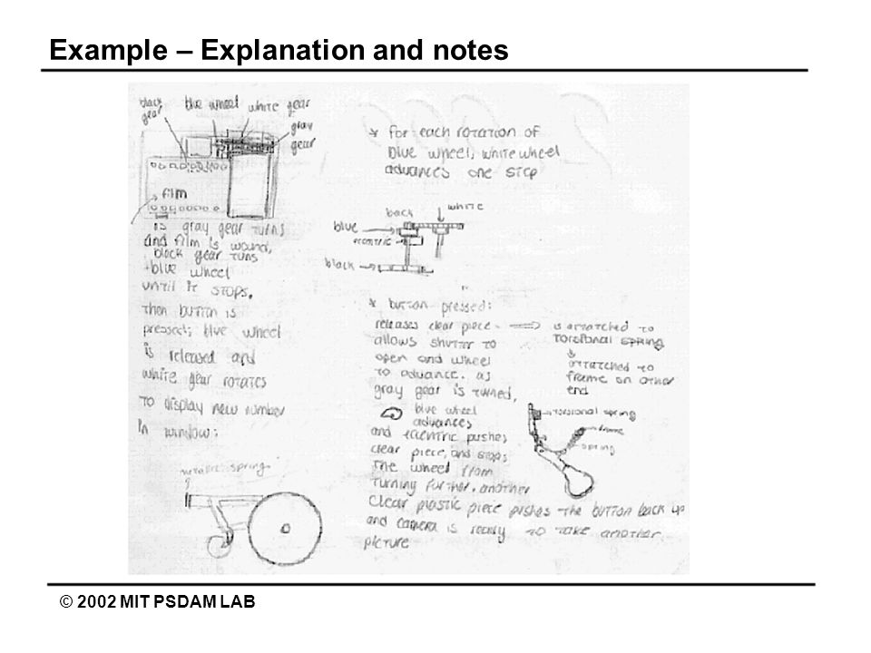 Example – Explanation and notes