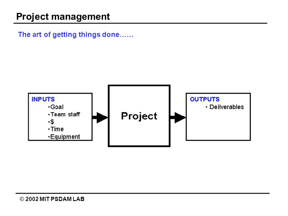 Project management The art of getting things done……