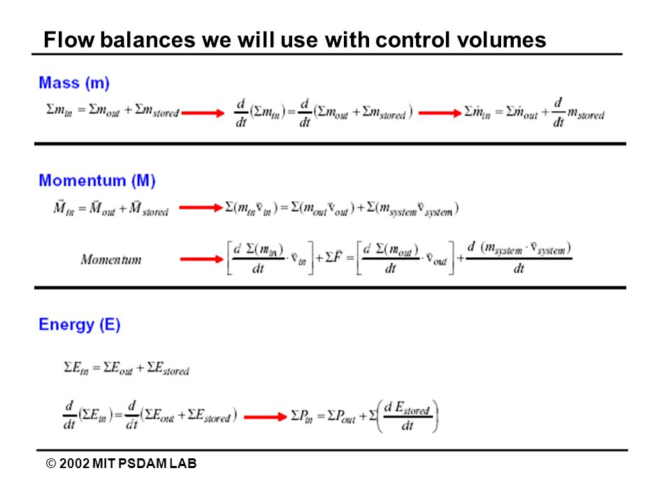 Flow balances we will use with control volumes