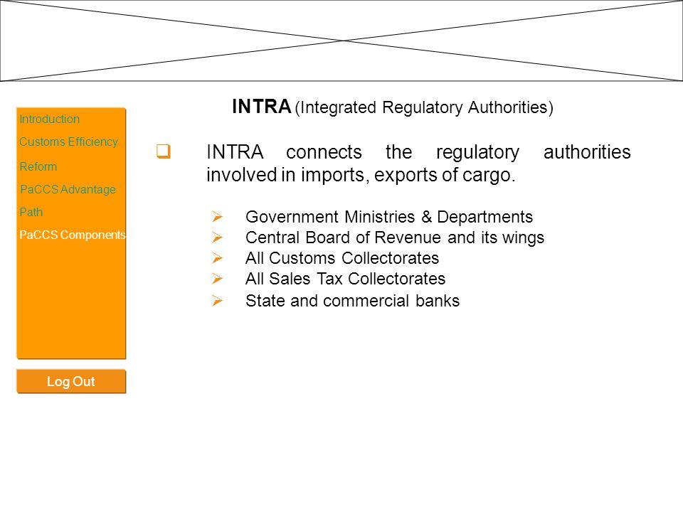 INTRA (Integrated Regulatory Authorities)