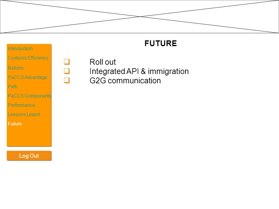 Integrated API & immigration G2G communication