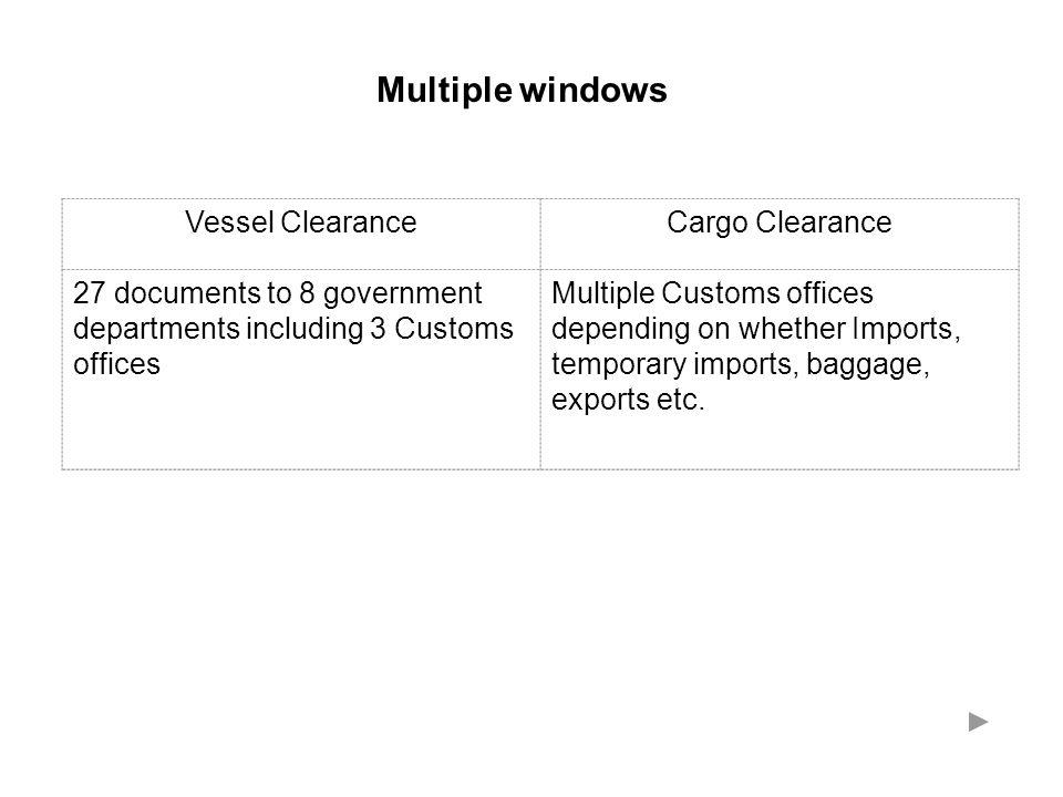 Multiple windows Vessel Clearance Cargo Clearance