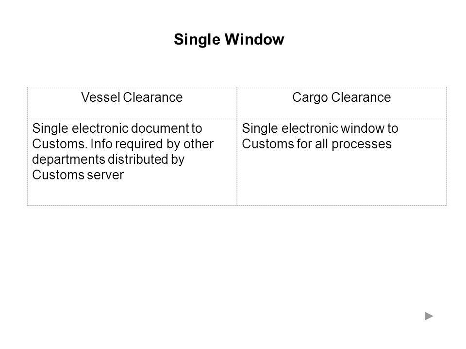 Single Window Vessel Clearance Cargo Clearance