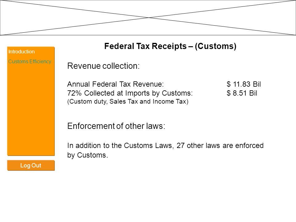 Federal Tax Receipts – (Customs)