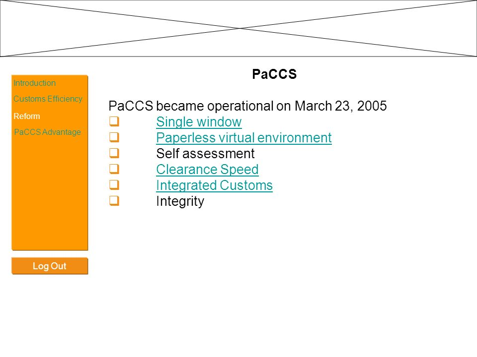 PaCCS became operational on March 23, 2005 Single window