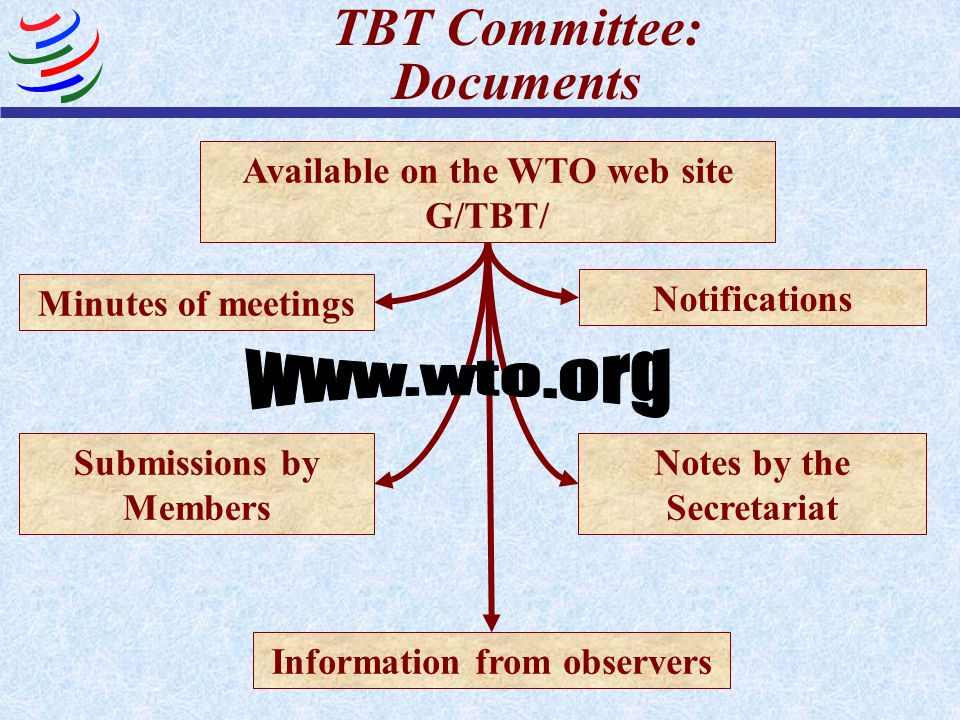 TBT Committee: Documents