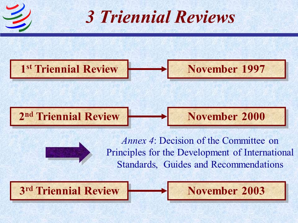 3 Triennial Reviews 1st Triennial Review November 1997